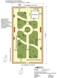 lan des neuen Pfarrgartens (Büro HORTEC Berlin, 2020), Wegekreuz und Rondell gliedern auch hier den Garten, die Wege mäandrieren jedoch und die Bepflanzung ist aufgelockert. Büro HORTEC Berlin